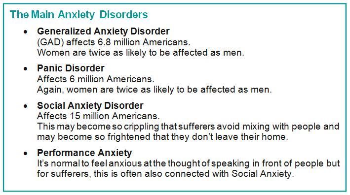 Info Box The main anxiety disorders