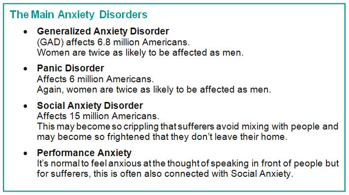 Info Box The main anxiety disorders