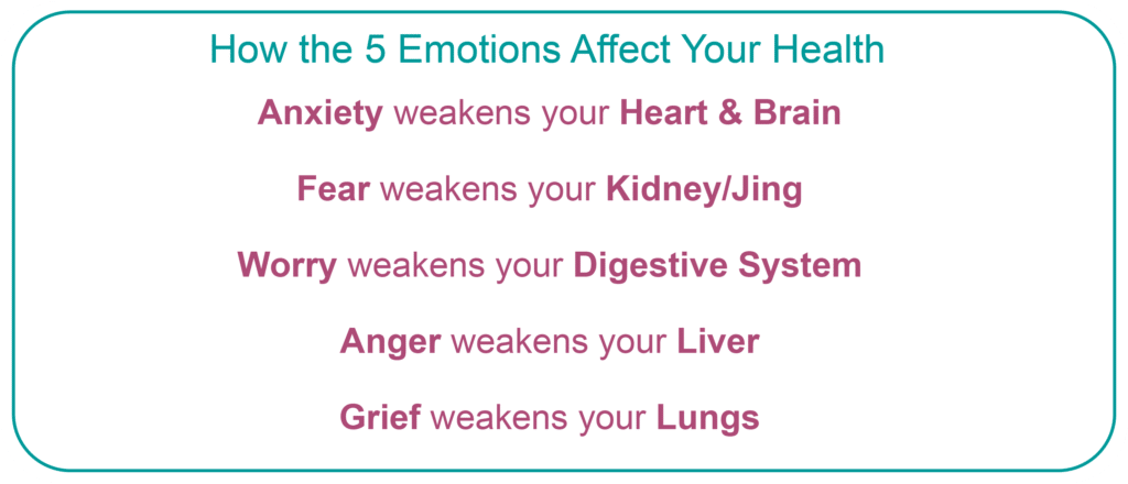 anxiety weakens heart and brain