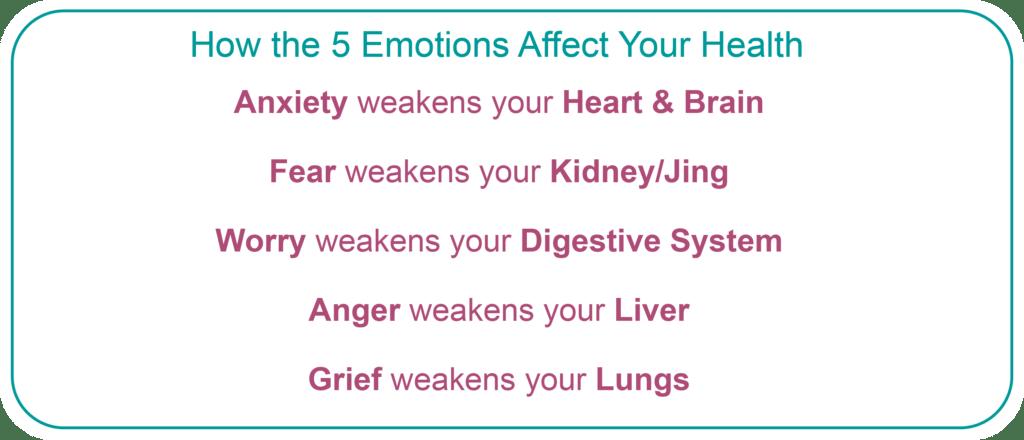 anxiety weakens heart and brain